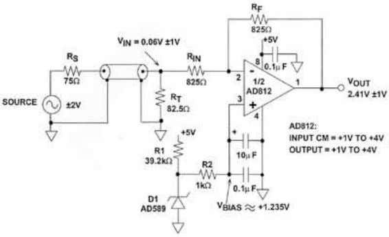 LEVELS ALLOW DC COUPLING WITHIN SINGLE-SUPPLY SYSTEMS Figure 2.21 Here the source voltage is a ±2V