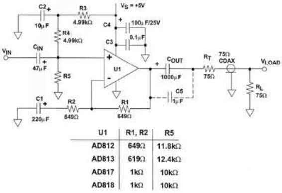 AC COUPLED SINGLE-SUPPLY LINE DRIVER Figure 2.22 Speaking generally, this circuit can use a number of