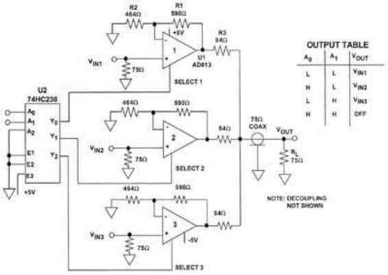 3:1 VIDEO MULTIPLEXER USING AD813 TRIPLE OP AMP Figure 2.26 Some design subtleties of the circuit