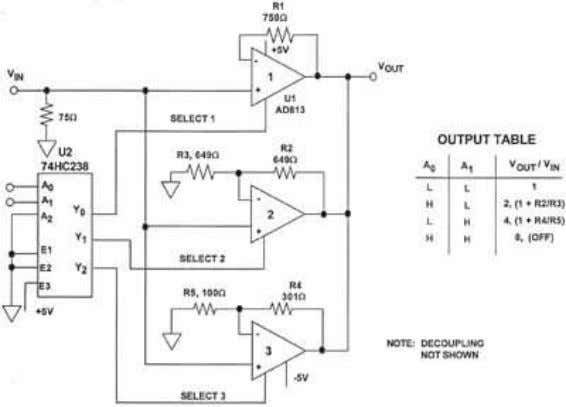 GAIN OF 1, 2, 4 PROGRAMMABLE GAIN VIDEO AMPLIFIER Figure 2.28 In the circuit, channel 1