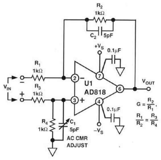 SIMPLE VIDEO LINE RECEIVER USING THE AD818 OP AMP Figure 2.32 This circuit has an interesting