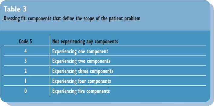 Table 3 Dressing fit: components that define the scope of the patient problem Code 5