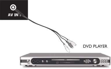 o cabo à saída de áudio do DVD Player. Utilizando AV 1. Desligue a TV e