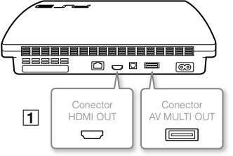 Conector Conector  HDMI OUT AV MULTI OUT