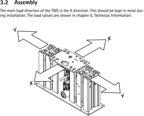 3.2 Assembly The main load direction of the TMS is the X direction. This should
