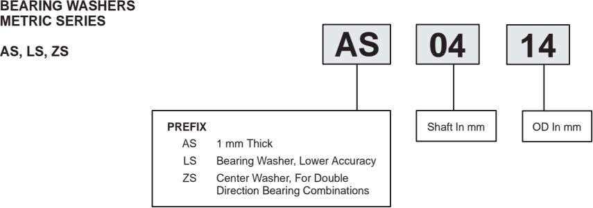 BEARING WASHERS METRIC SERIES AS 04 14 AS, LS, ZS PREFIX Shaft In mm OD