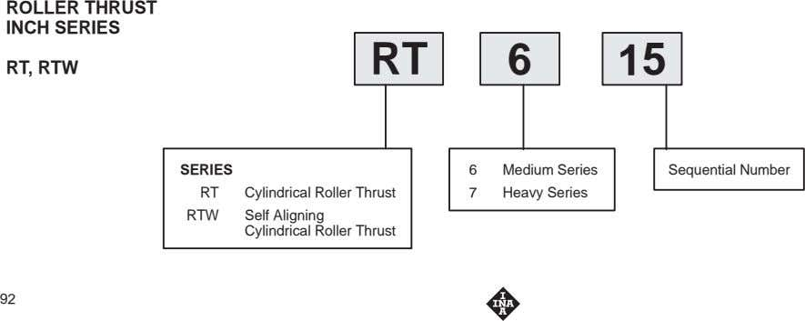 ROLLER THRUST INCH SERIES RT 6 15 RT, RTW SERIES 6 Medium Series Sequential Number