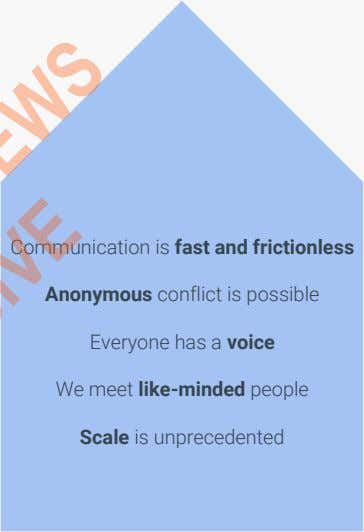 Communication is fast and frictionless Anonymous conflict is possible Everyone has a voice We meet
