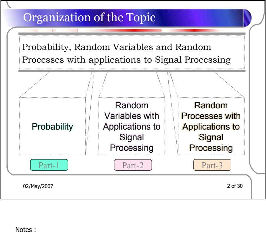 Organization of the Topic Probability, Random Variables and Random Processes with applications to Signal Processing