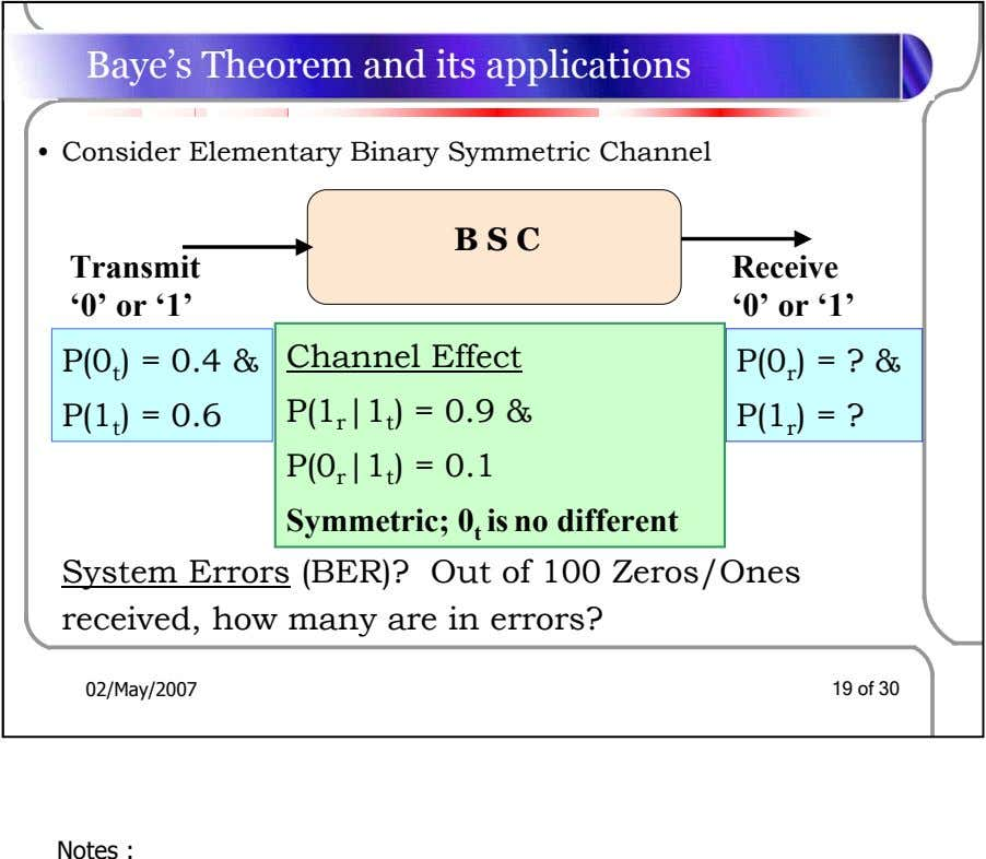 Baye's Theorem and its applications • Consider Elementary Binary Symmetric Channel B S C Transmit