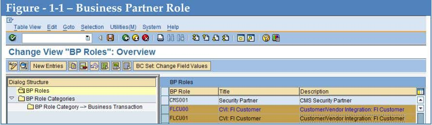 Figure - 1-1 – Business Partner Role