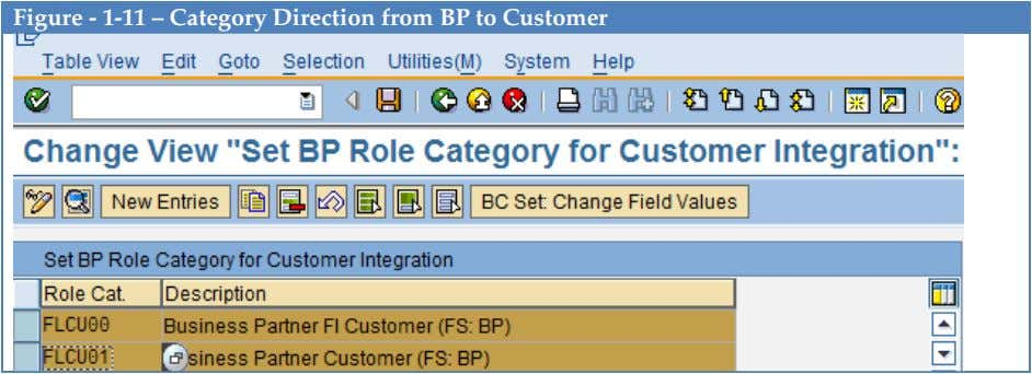 Figure - 1-11 – Category Direction from BP to Customer