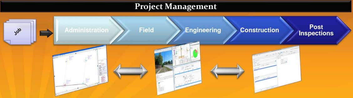 Project Management Post Administration Field Engineering Construction Inspections
