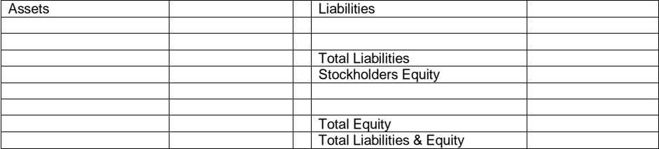 Assets Liabilities Total Liabilities Stockholders Equity Total Equity Total Liabilities & Equity