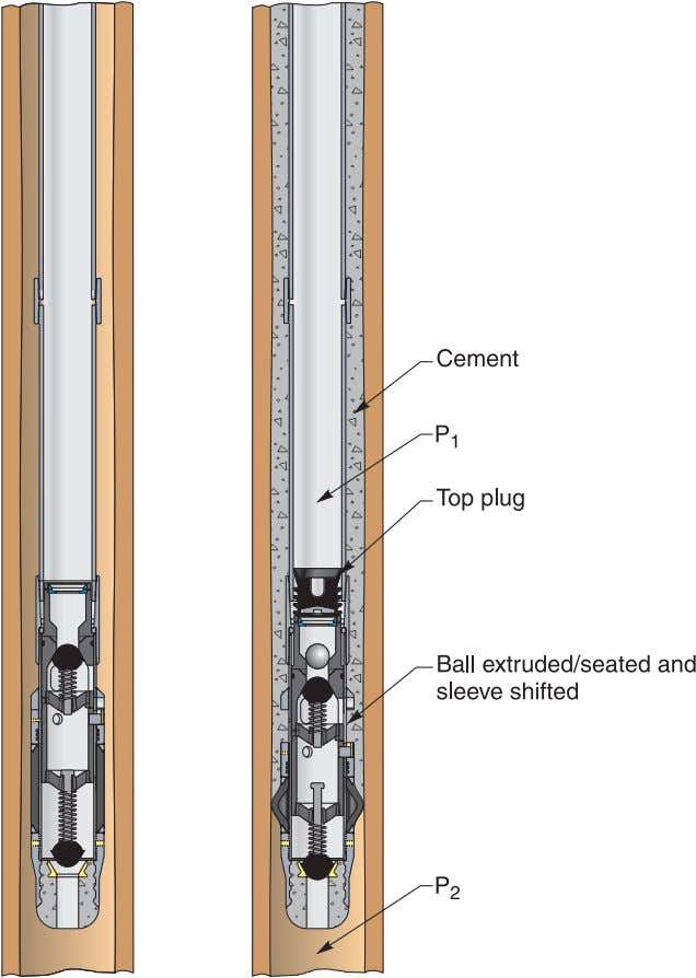 Packer Shoes Casing Sales Manual DN003118 Figure 7.4.C—Wellbore schematic of 852-series packer shoe 7.4-2 May 2004