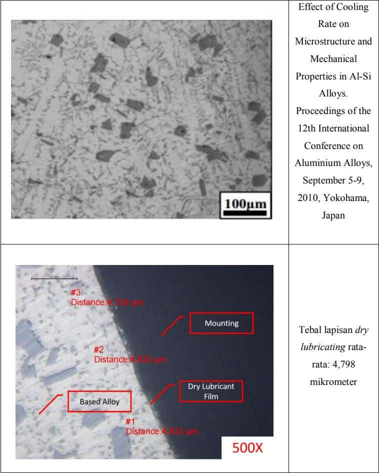 Effect of Cooling Rate on Microstructure and Mechanical Properties in Al-Si Alloys. Proceedings of the