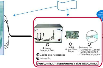 Data Software for: Control Acquisition - Computer Control Interface Box Board - Data Acquisition - Data