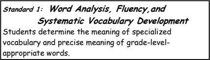 Language Arts Mathematics Reading Vocabulary development includes use of idioms, analogies, metaphors, and similes and the