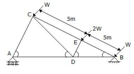 of these. 57. The direction of the reaction at support B of a truss shown in