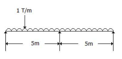 reaction at support A of the beam shown in below figure, is A. zero B. 5