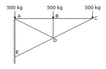The force in BD of the truss shown in below figure is : A. kg compressive