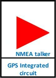 GPS device unit Integrated circuit NMEA talker GPS Integrated circuit
