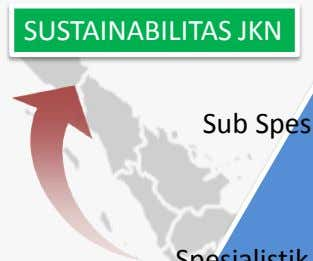 SUSTAINABILITAS JKN