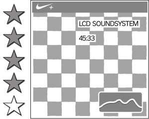 function-specific project is a worthy start. Gregory Dona LCD Soundsystem 45:33: Nike+Original Run Release Date: