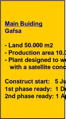 Main Buiding Gafsa - Land 50.000 m2 - Production area 10.0 - Plant designed to