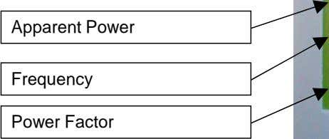 Apparent Power Frequency Power Factor