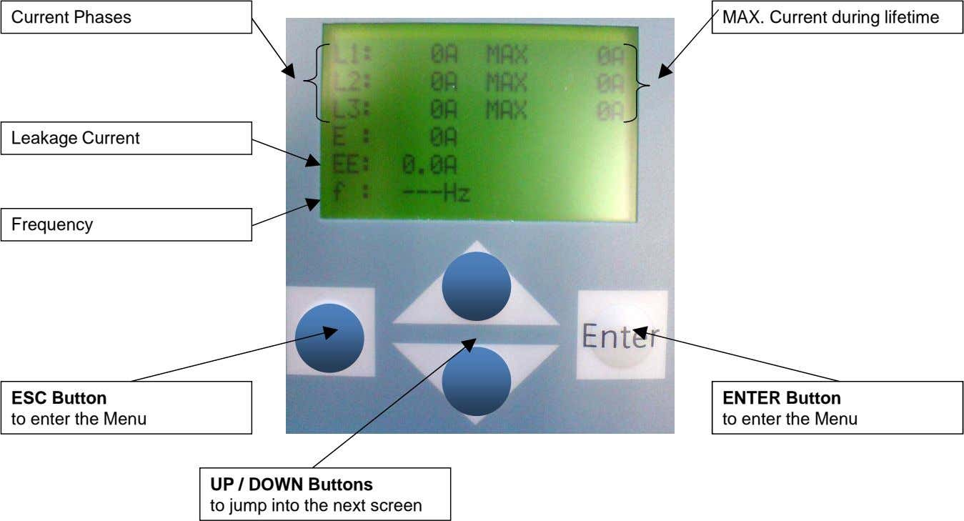 Current Phases MAX. Current during lifetime Leakage Current Frequency ESC Button to enter the Menu