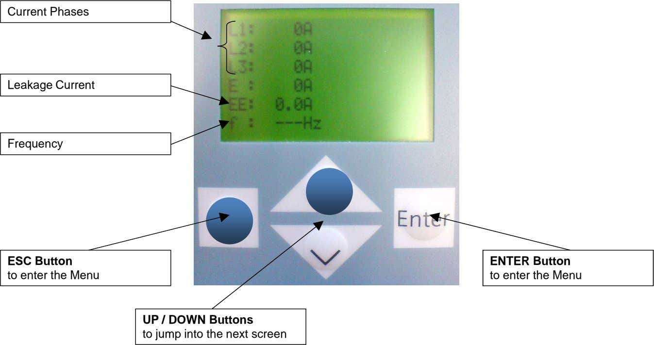 Current Phases Leakage Current Frequency ESC Button to enter the Menu ENTER Button to enter