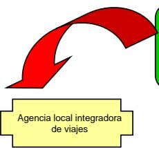 Agencia local integradora de viajes