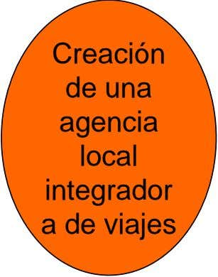 Creación de una agencia local integrador a de viajes