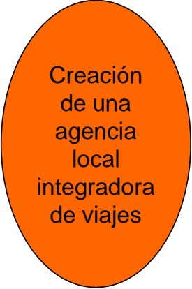 Creación de una agencia local integradora de viajes