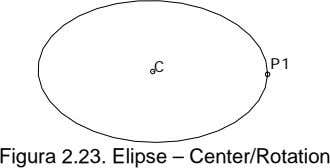 C P1 Figura 2.23. Elipse – Center/Rotation