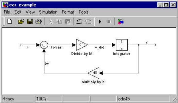 was: And, the system's basic block diagram looked like: Simulating a Ramp Input We now apply