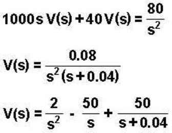 initial condition v(0) = 0) and solving for V(s) yields: Converting back to the time domain