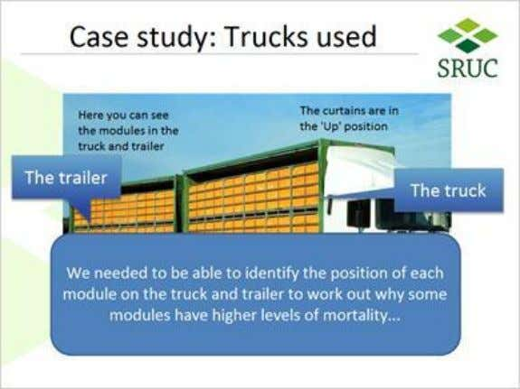 1.16 Untitled Slide 1.17 Case study: Trucks used Published by Articulate® Storyline www.articulate.com