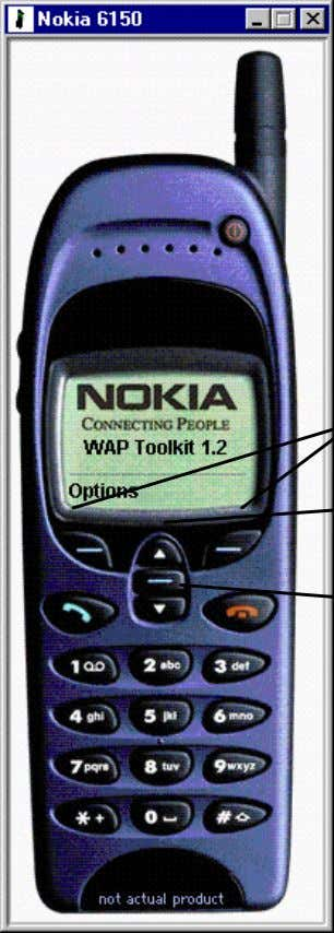 Nokia WAP Toolkit Getting Started Soft keys Scroll up Select Scroll down 6150 model mobile phone.