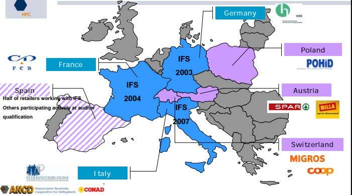 Germany Poland IFS France 2003 IFS Spain Austria Half of retailers working with IFS Others