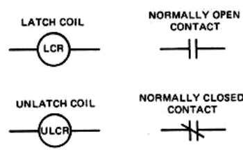 Control for Machines , (Delmar Publishers Inc : 1987) Gambar 2.7 Simbol coil dan contact dari