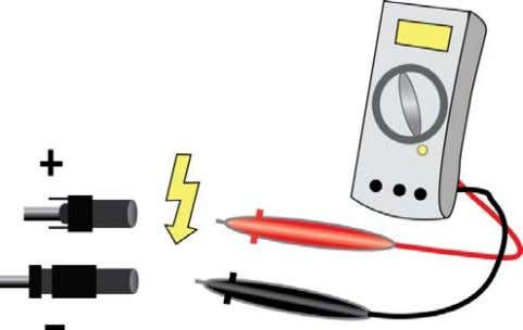 don't connect the PV panel positive or negative to ground. Figure 9 Use multimeter to measure