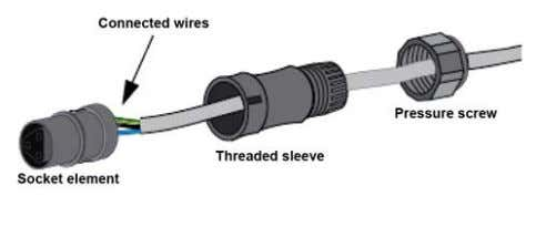 Confirm all the wires should be screwed down( Figure 16). Figure 16 Step4: Screw down the