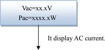 Vac=xx.xV Pac=xxxx.xW It display AC current.