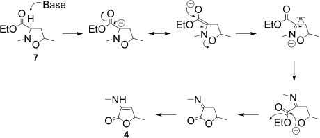 4b Bn 4c Me 4d Me 4e Me 4f Me Scheme 2. Chemical conversion of the