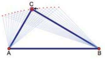 is the clue to proving that the midpoint quadrilateral of Figure 3 Dynamic Geometry ® Sketchpad's