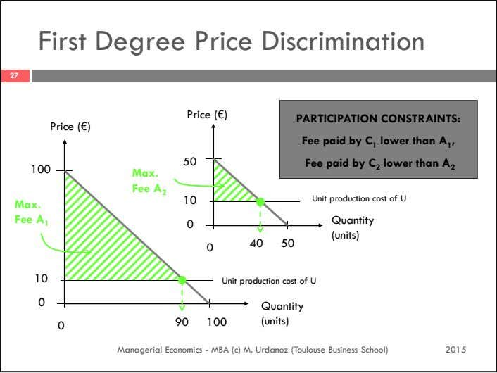 First Degree Price Discrimination 27 Price (€) PARTICIPATION CONSTRAINTS: Price (€) Fee paid by C 1