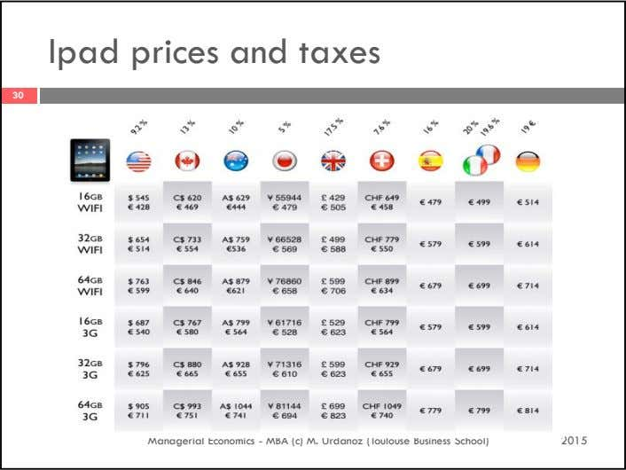 Ipad prices and taxes 30 Managerial Economics - MBA (c) M. Urdanoz (Toulouse Business School) 2015