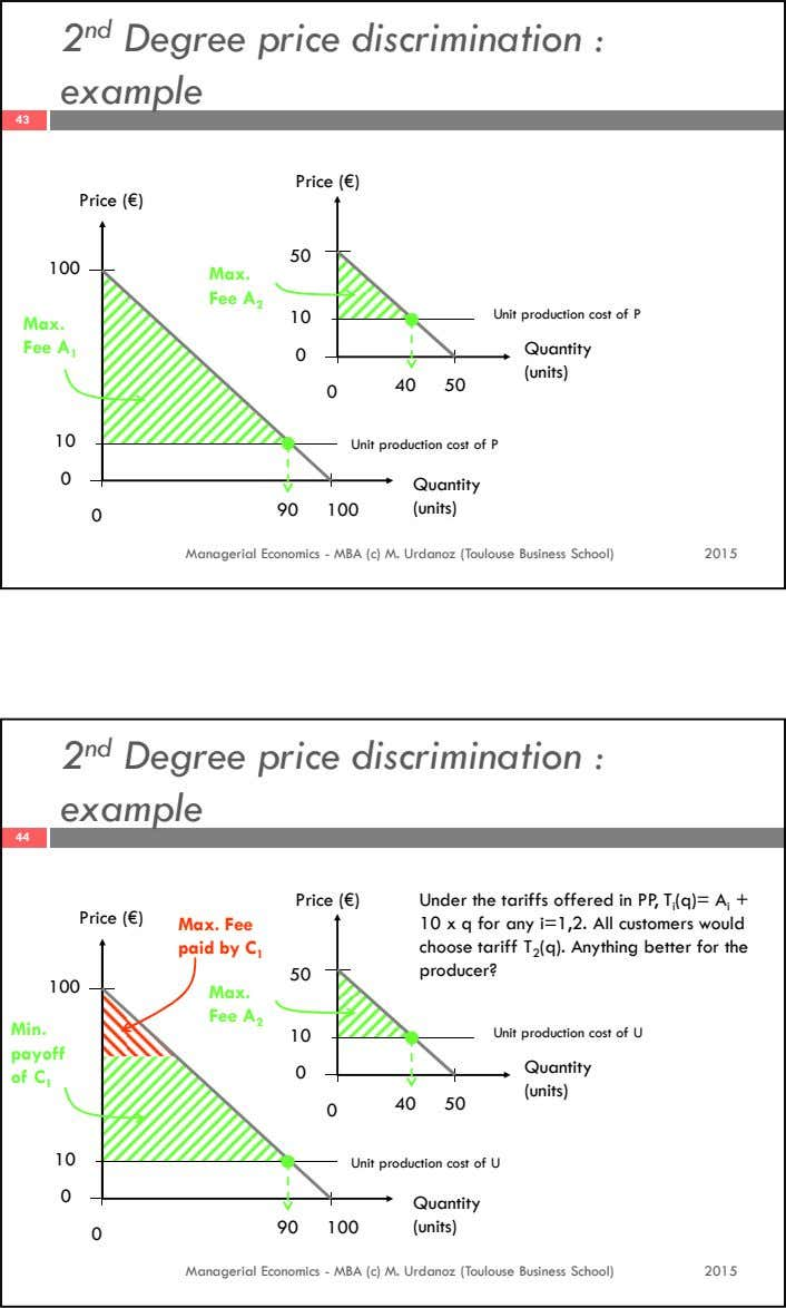2 nd Degree price discrimination : example 43 Price (€) Price (€) 50 100 Max. Fee
